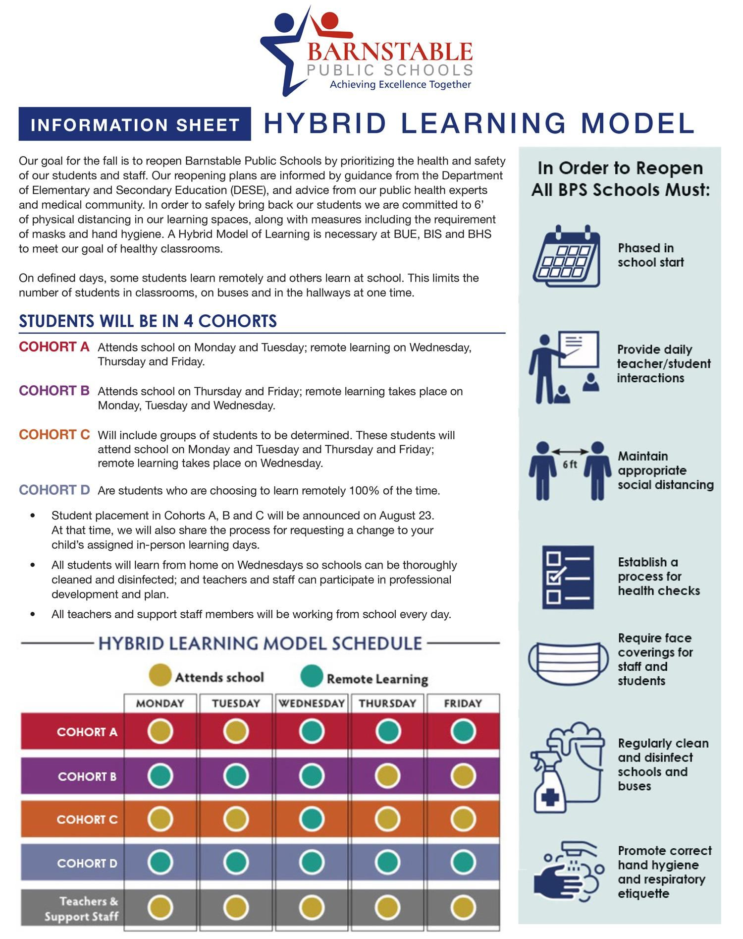 Hybrid Learning Model (Draft 7/23/20)